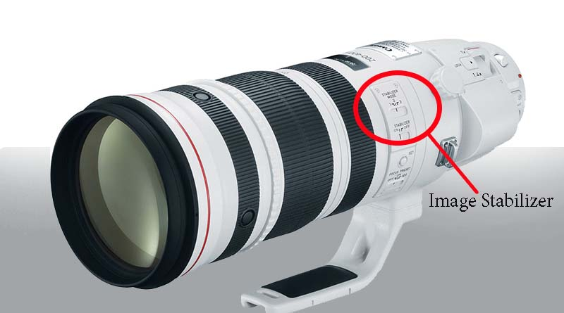 featured image stabilizer